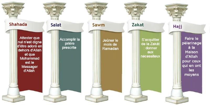 5 piliers de l'Islam